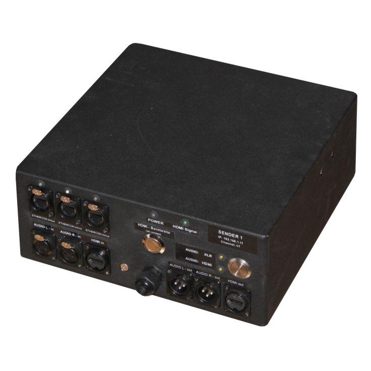 Audio- und Videodaten per Ethercon-Set Sender
