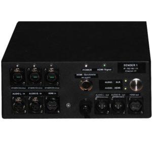 Audio- und Videodaten per Ethercon-Set Sender vorne