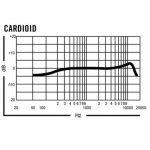 Tischmikrofon Shure MX 418 Schwanenhals Cardioid